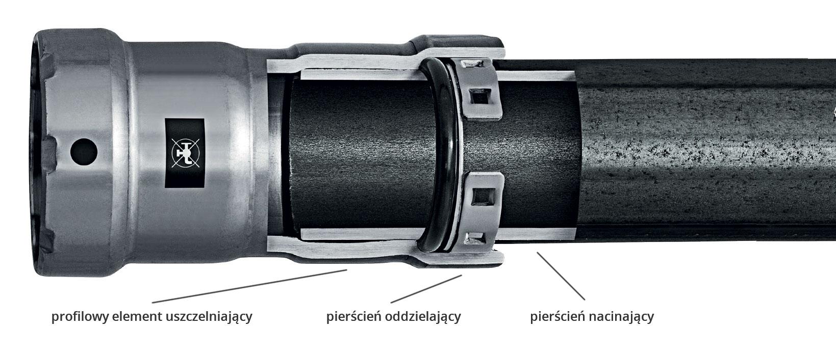 podwojne bezpieczenstwo polaczen zaprasowywanych viega kontur v3 - Podwójne bezpieczeństwo połączeń zaprasowywanych - Viega Kontur V
