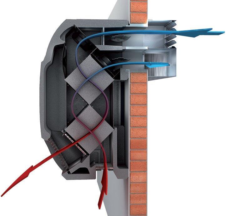 od czego zaleza koszty eksploatacji pompy ciepla5 - Urządzenia do wentylacji bezkanałowej zgodne z wymogami ekoprojektu