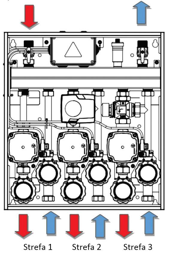 Rys. 1. Zestaw mieszający PrimoBox AZB 351 – schemat przepływu.