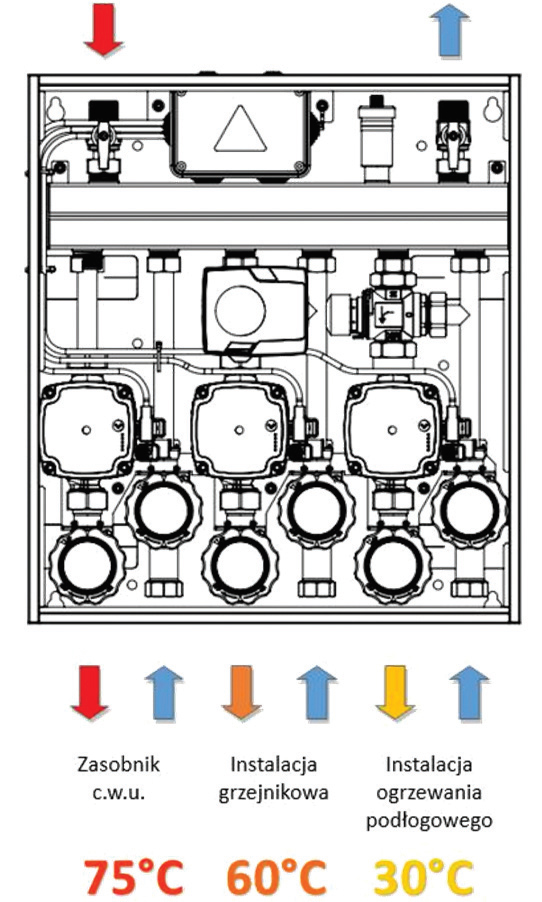 cala kotlownia w jednej szafce zestawy mieszajace primobox azb afriso3 - Cała kotłownia w jednej szafce - Zestawy mieszające PrimoBox AZB AFRISO