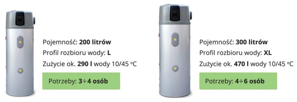 Fot. 2. Profile zużycia wody i zalecane pojemności zasobnika wody w pompie ciepła CWU.
