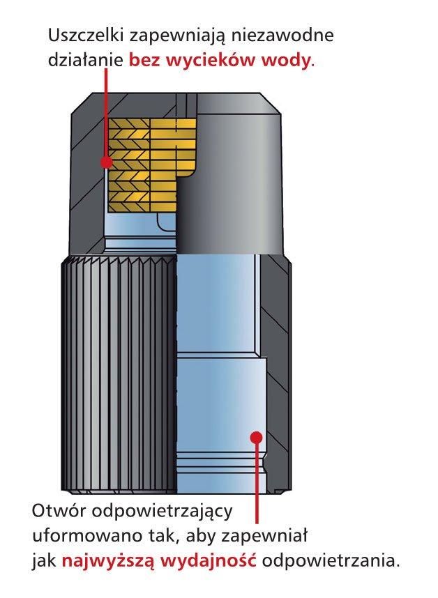 nowy odpowietrznik afriso primovent2 - Nowy odpowietrznik AFRISO PrimoVent – sprawdź korzyści systemu Aquastop!