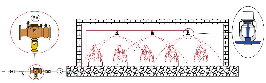 caleffi10 - Zabezpieczenie sieci wodociągowych przed przepływem zwrotnym