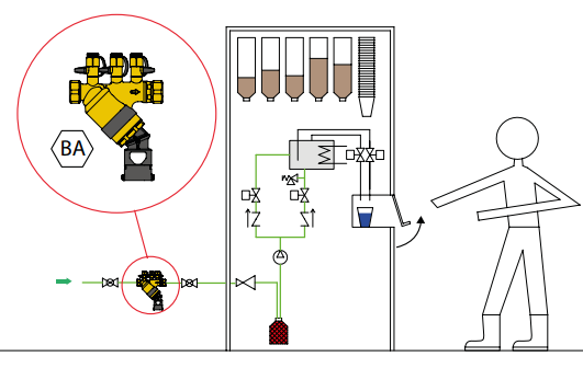 caleffi11 - Zabezpieczenie sieci wodociągowych przed przepływem zwrotnym