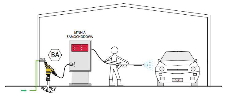 caleffi12 - Zabezpieczenie sieci wodociągowych przed przepływem zwrotnym
