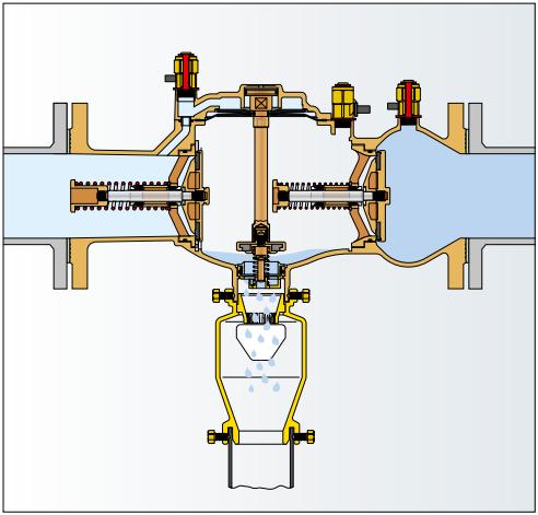 caleffi8 - Zabezpieczenie sieci wodociągowych przed przepływem zwrotnym