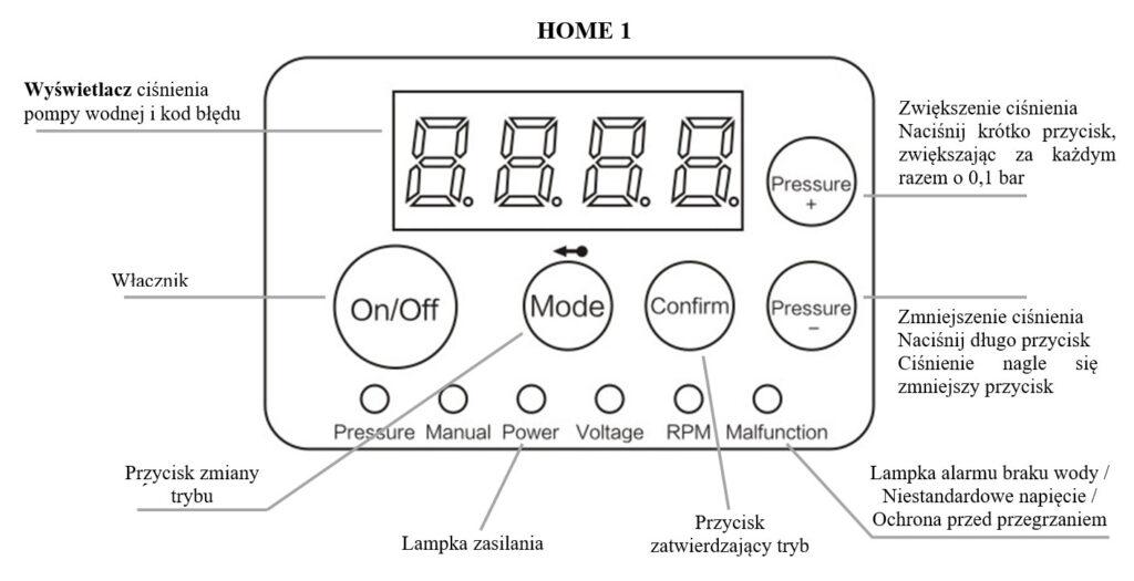 automatyczne i energooszczedne pompy do podnoszenia cisnienia z falownikiem6 1024x525 - Automatyczne i energooszczędne pompy do podnoszenia ciśnienia z falownikiem