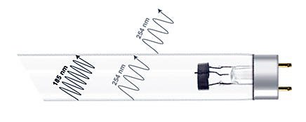 zastosowanie produktow uv c firmy ledvance w dezynfekcji powietrza powierzchni oraz wody6 - Zastosowanie produktów UV-C firmy LEDVANCE w dezynfekcji powietrza, powierzchni oraz wody