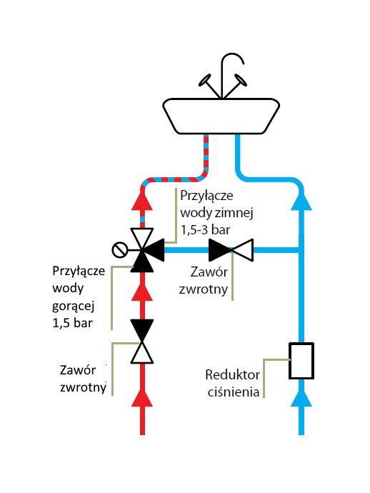 jak dobrac termostatyczny zawor mieszajacy do rodzaju instalacji2 - Jak dobrać termostatyczny zawór mieszający do rodzaju instalacji?